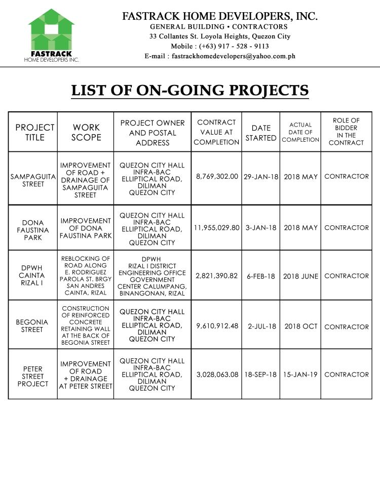 List of on-going Proj
